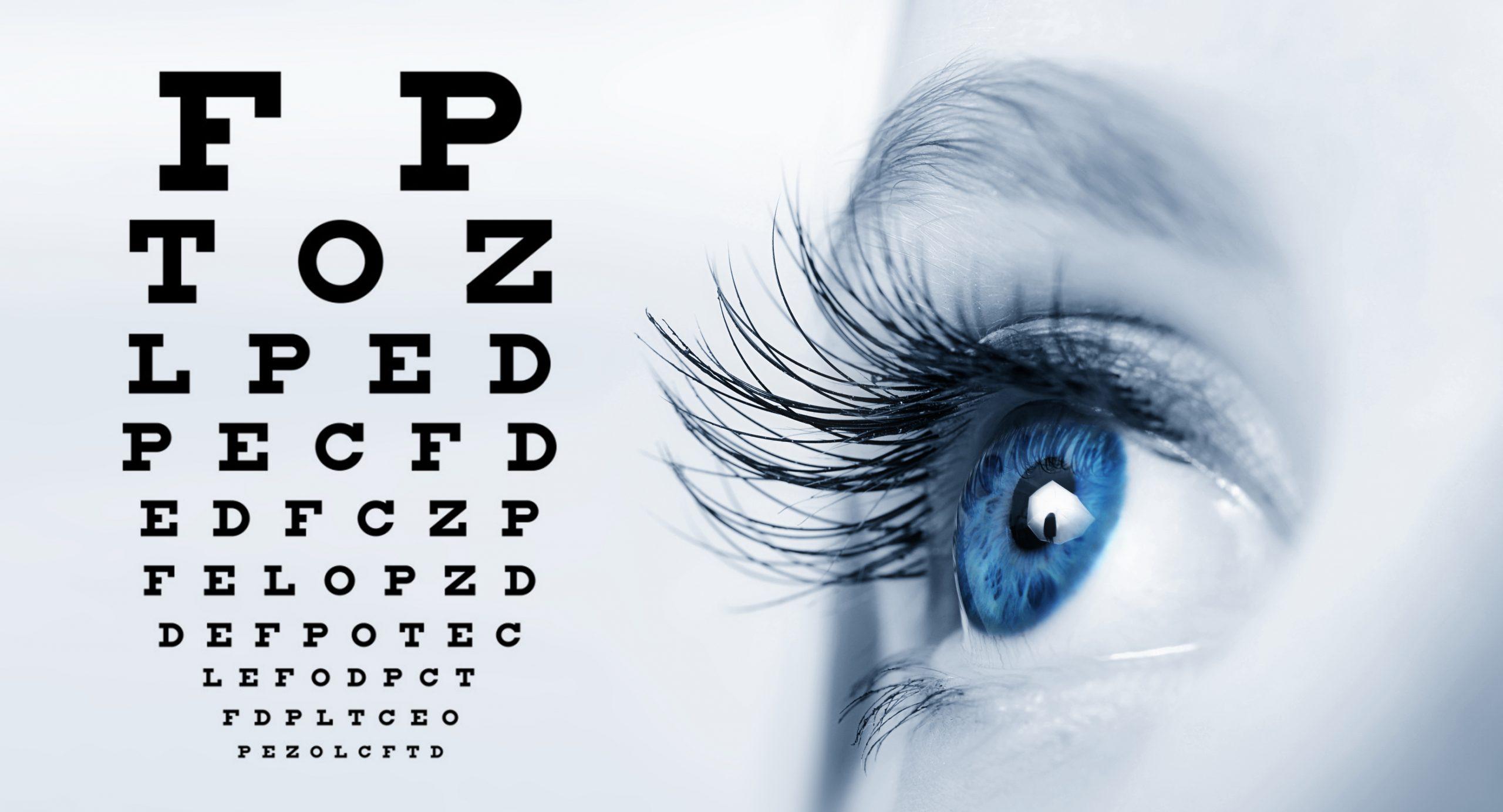 Eye chart and eye